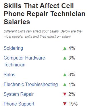 Skills that affect cell phone repair technician salaries